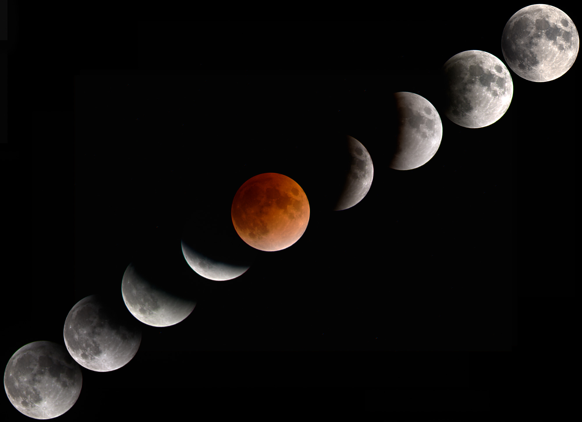 Look Up- Rare Total Lunar Eclipse Tonight | Fishing Fury - A ...